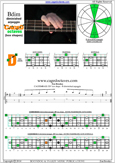 CAGED4BASS B diminished arpeggio 2D* box shape pdf