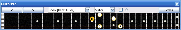 GuitarPro6 B diminished arpeggio 2D* box shape