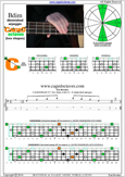 CAGED4BASS B diminished arpeggio 3C* box shape at 12 pdf