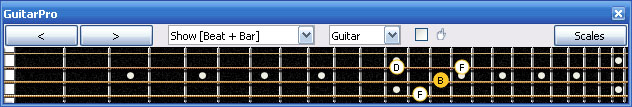 GuitarPro6 B diminished arpeggio 3C* box shape at 12