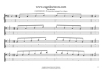 B diminished arpeggio box shapes TAB pdf