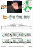 EDCAG4BASS F major arpeggio : 3C* box shape