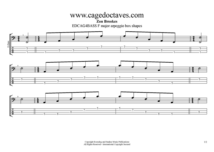 GuitarPro 6 F major arpeggio box shapes TAB pdf