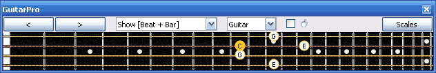 GuitarPro6 C major arpeggio 3nps : 2D* box shape