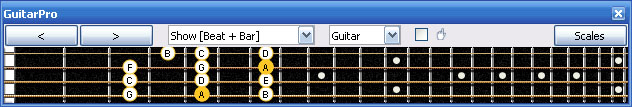 GuitarPro6 A minor scale 3nps : 4Em2 box shape