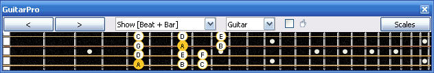 GuitarPro6 A minor scale 3nps : 4Em2Dm* box shape