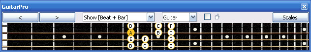 GuitarPro6 A minor scale 3nps : 2Dm* box shape