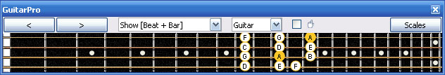 GuitarPro6 A minor scale 3nps : 3Am1 box shape