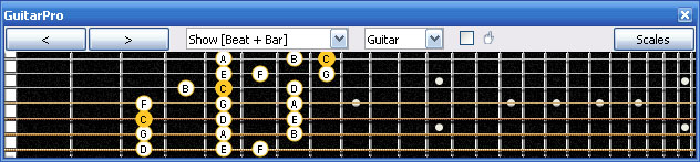 GuitarPro6 C major scale 3nps : 5A3G1 box shape