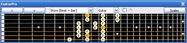 GuitarPro6 C major scale 3nps : 6E4E1 box shape