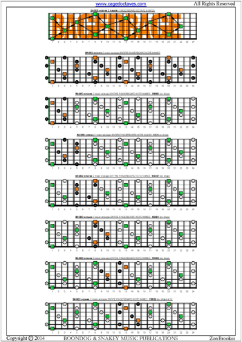 BAGED octaves C major arpeggio box shapes : entire fretboard notes