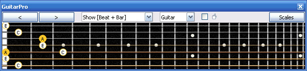 GuitarPro6 A minor scale : 5Am3 box shape