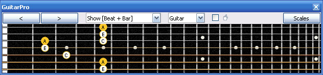 GuitarPro6 A minor scale : 6Gm3Gm1 box shape