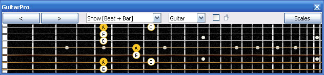 GuitarPro6 A minor scale : 6Em4Em1 box shape