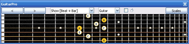 GuitarPro6 A minor scale : 7Dm4Dm2 box shape