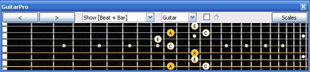 GuitarPro6 A minor scale : 7Bm5Bm2 box shape