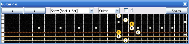 GuitarPro6 A minor scale : 5Am3 box shape at 12