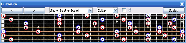 GuitarPro6 fingerboard : A minor arpeggio