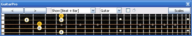 GuitarPro6 fingerboard : C major arpeggio 3A1 box shape