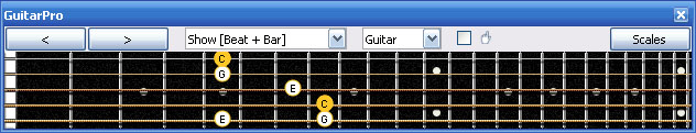 GuitarPro6 fingerboard : C major arpeggio 4G1 box shape