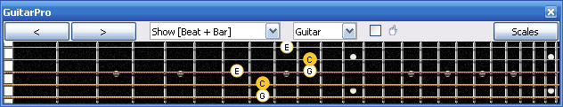 GuitarPro6 fingerboard : C major arpeggio 4E2 box shape