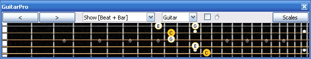 GuitarPro6 fingerboard : C major arpeggio 5D2 box shape