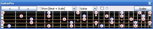 GuitarPro6 fingerboard :  C major arpeggio