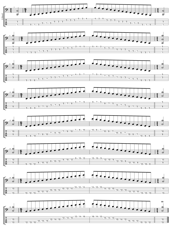 BAGED octaves C major scale 3nps box shapes TAB