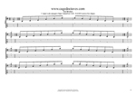 BAGED octaves C major arpeggio (3nps) box shapes TAB pdf