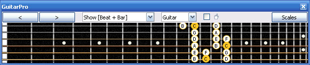 GuitarPro6 6B4C1 box shape at 12