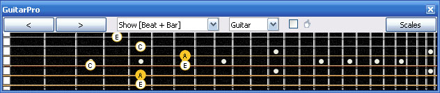 GuitarPro6 A minor arpeggio (3nps) : 5Em3 box shape