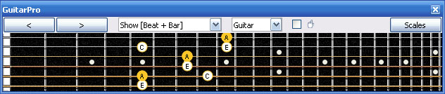 GuitarPro6 A minor arpeggio (3nps) : 5Em3Dm1 box shape