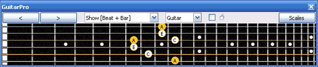 GuitarPro6 A minor arpeggio (3nps) : 6Dm3Dm1 box shape