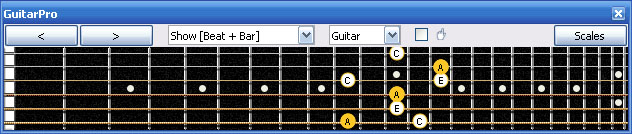 GuitarPro6 A minor arpeggio (3nps) : 6Bm4Am2 box shape