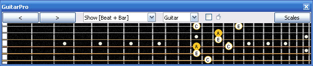 GuitarPro6 A minor arpeggio (3nps) : 4Am2 box shape at 12