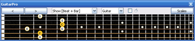 GuitarPro6 C major arpeggio (3nps) : 5A3 box shape