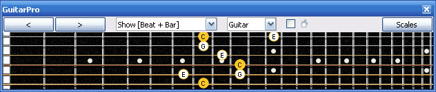GuitarPro6 C major arpeggio (3nps) : 6E4E1 box shape