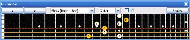 GuitarPro6 C major arpeggio (3nps) : 6E4D2 box shape