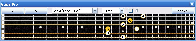 GuitarPro6 C major arpeggio (3nps) : 4D2 box shape