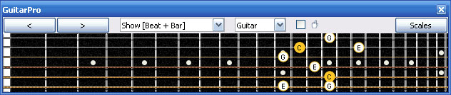GuitarPro6 C major arpeggio (3nps) : 5C2 box shape at 12