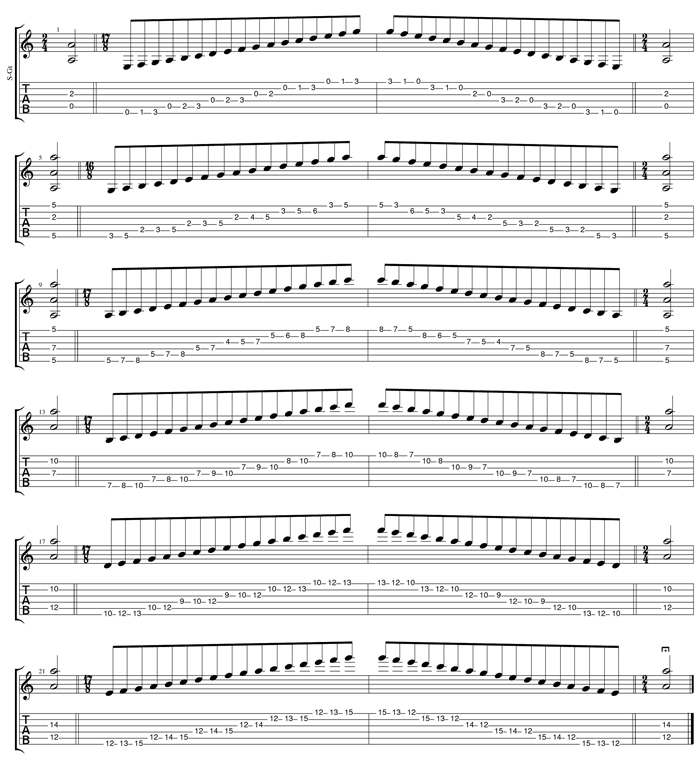 GuitarPro6 A minor scale box shapes TAB