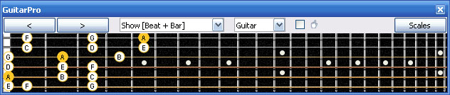 GuitarPro6 A minor scale 3nps : 5Am3Gm1 box shape