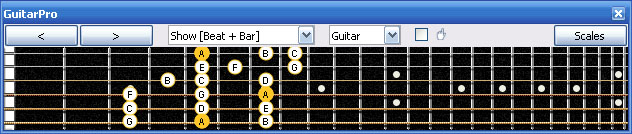GuitarPro6 A minor scale 3nps : 6Em4Em1 box shape
