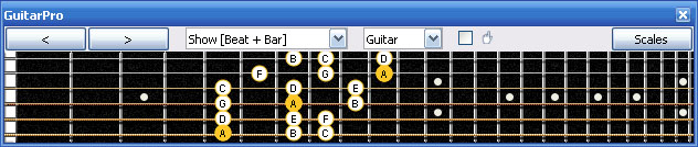 GuitarPro6 A minor scale 3nps : 6Em4Dm2 box shape