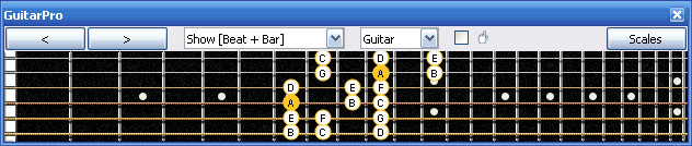 GuitarPro6 A minor scale 3nps : 4Dm2 box shape