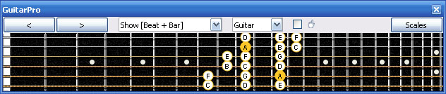 GuitarPro6 A minor scale 3nps : 5Cm2 box shape