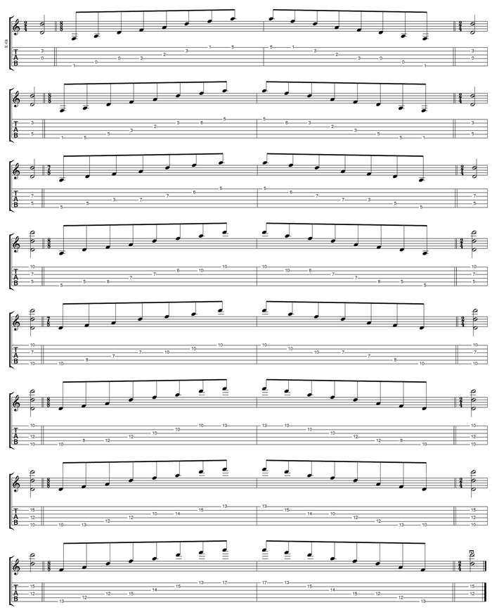DCAGE octaves D minor arpeggio (3nps) box shapes TAB