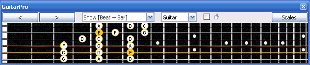 GuitarPro6 E phrygian mode 3nps : 5Cm2 box shape