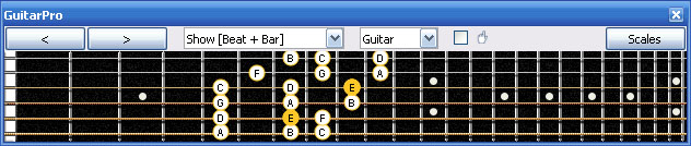 GuitarPro6 E phrygian mode 3nps : 5Am3 box shape