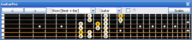 GuitarPro6 E phrygian mode 3nps : 5Am3Gm1 box shape